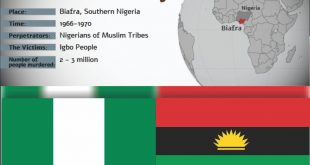 Biafra Archives - AfricanNews247 | Latest News